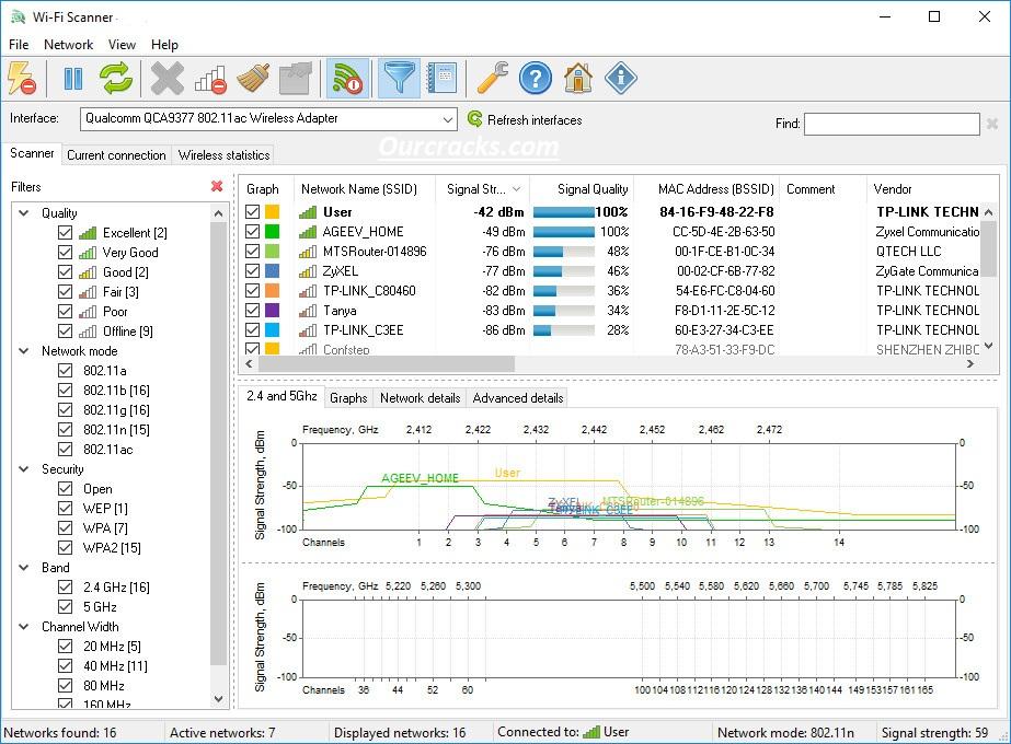 LizardSystem Wi-Fi Scanner Full Keygen & Activator Free Download