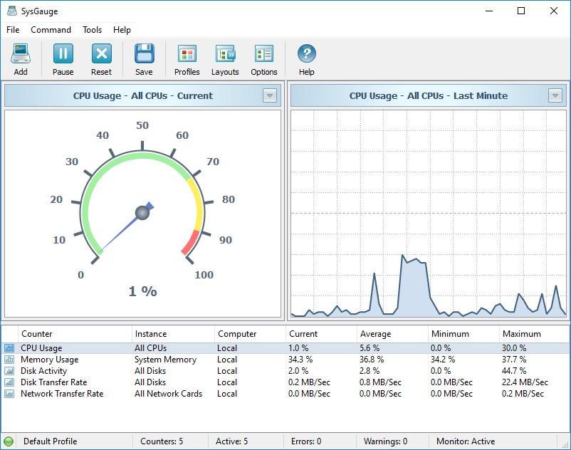 SysGauge Patch & Keygen Latest Free Download